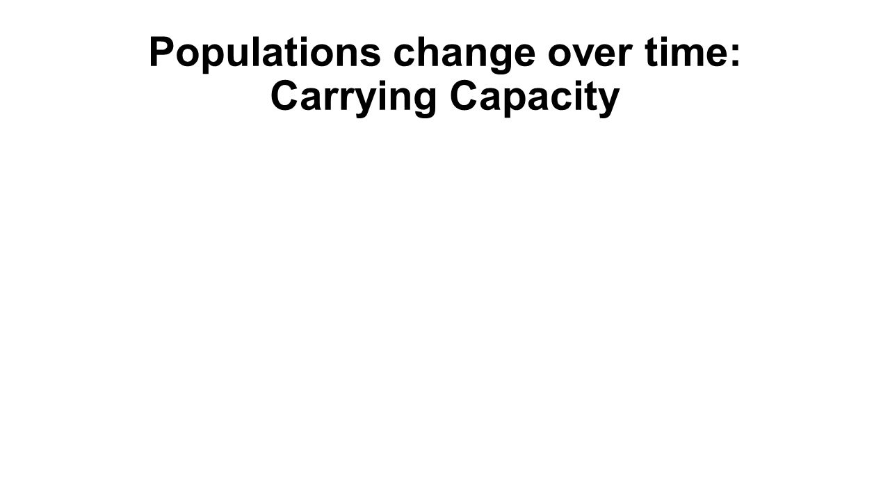 Populations change over time: Carrying Capacity