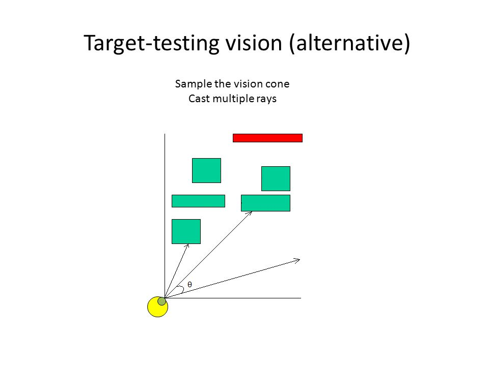 Target-testing vision (alternative) Sample the vision cone Cast multiple rays