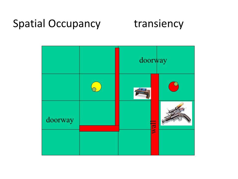 Spatial Occupancy doorway transiency wall