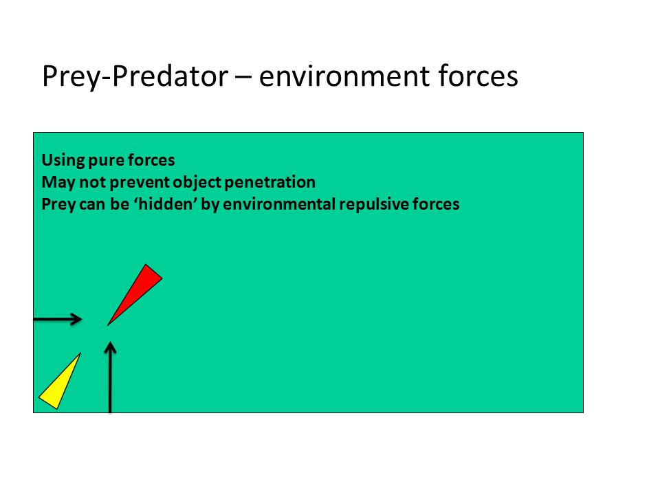 Prey-Predator – environment forces Using pure forces May not prevent object penetration Prey can be 'hidden' by environmental repulsive forces