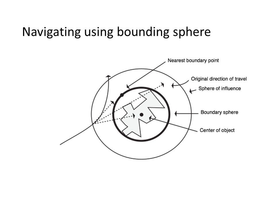 Navigating using bounding sphere