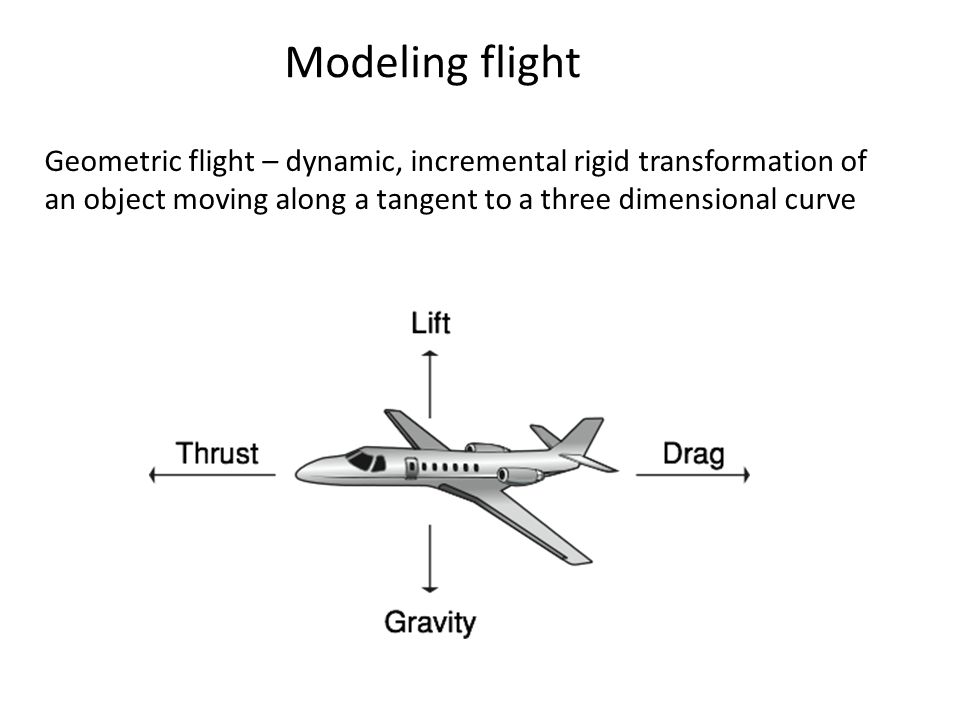 Modeling flight Geometric flight – dynamic, incremental rigid transformation of an object moving along a tangent to a three dimensional curve