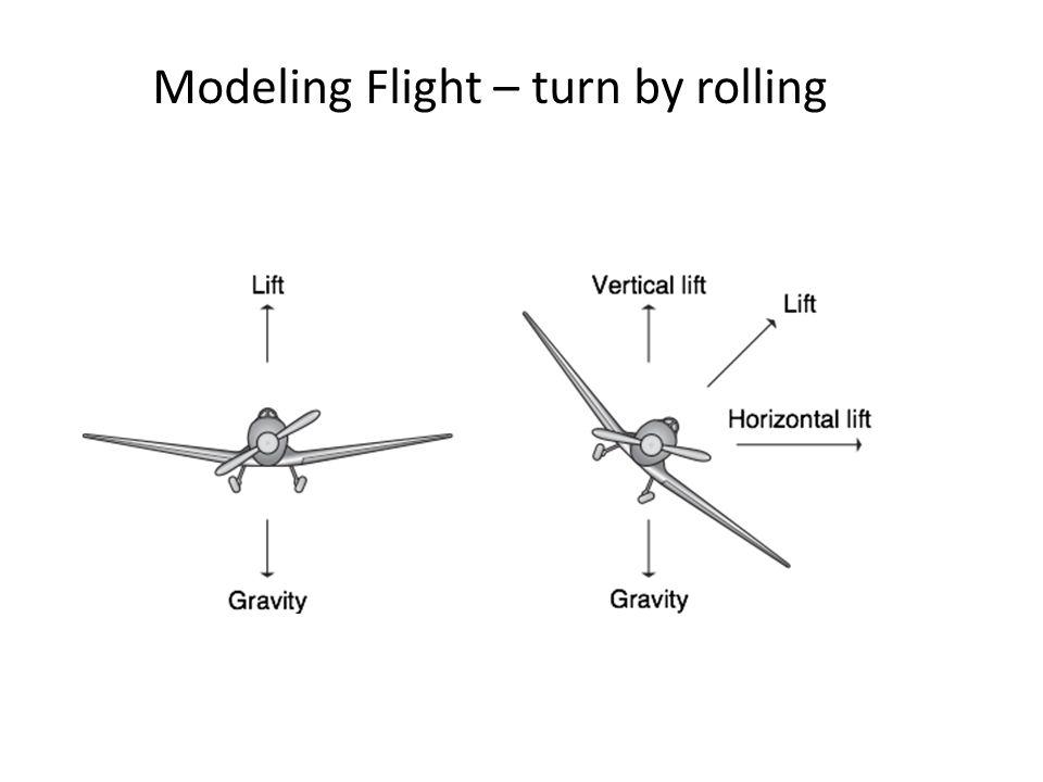 Modeling Flight – turn by rolling