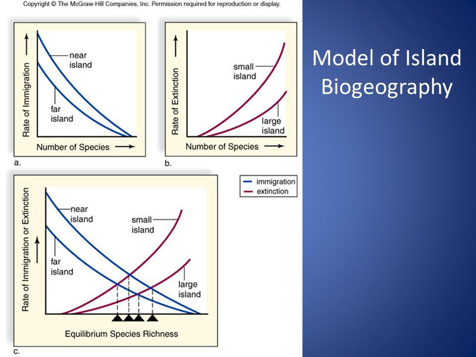 7 Model of Island Biogeography