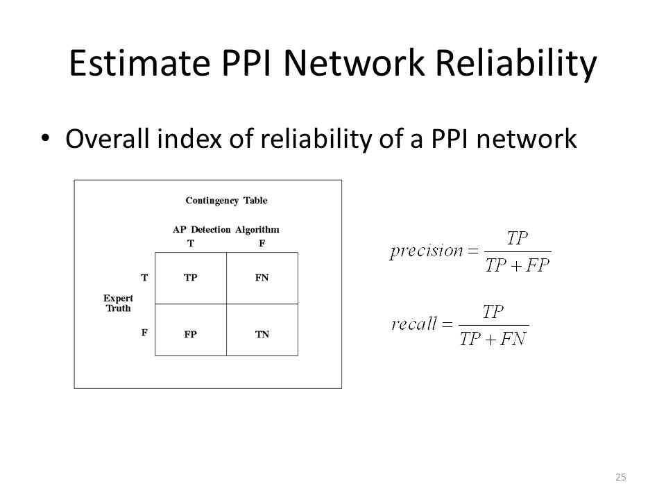Estimate PPI Network Reliability Overall index of reliability of a PPI network 25