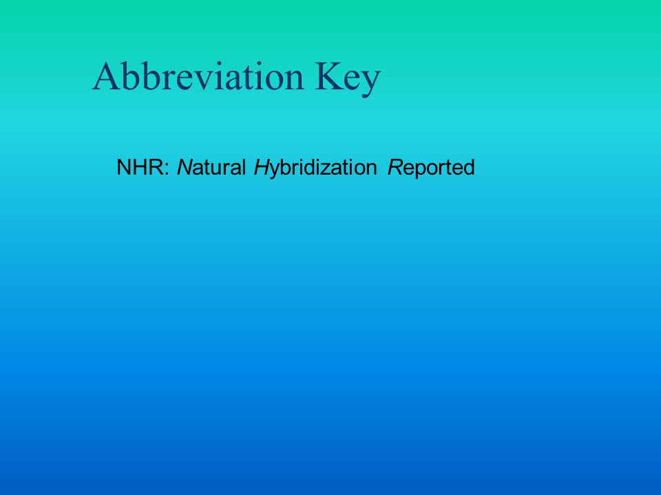 NHR: Natural Hybridization Reported Abbreviation Key