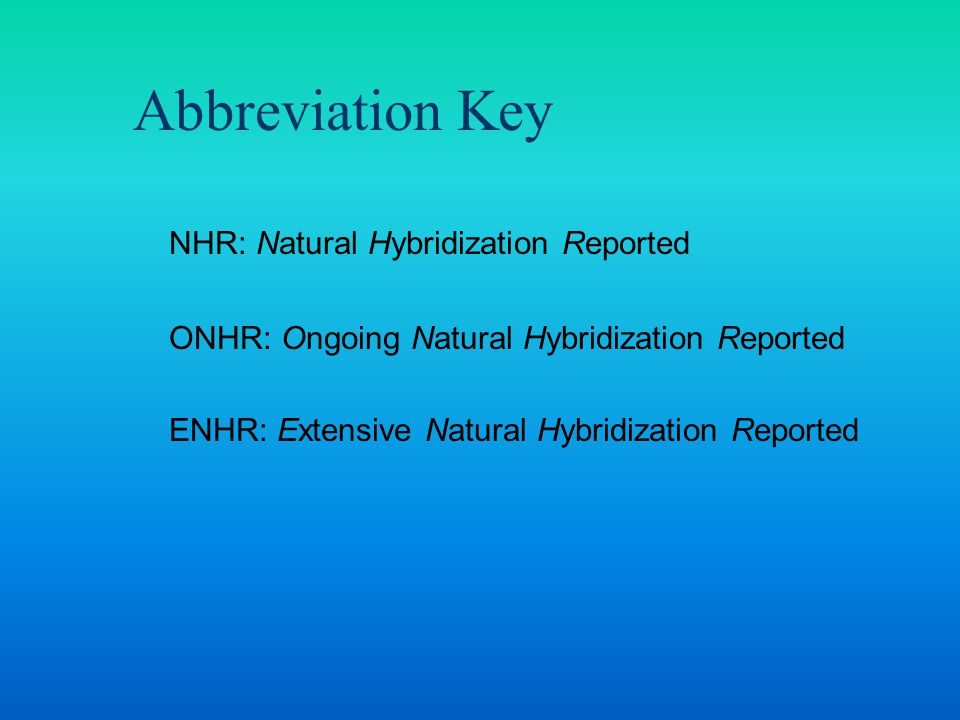 NHR: Natural Hybridization Reported ONHR: Ongoing Natural Hybridization Reported ENHR: Extensive Natural Hybridization Reported Abbreviation Key