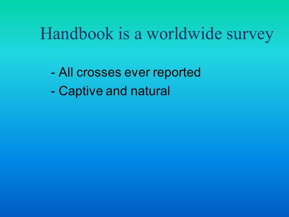 NHR: Natural Hybridization Reported Abbreviation Key