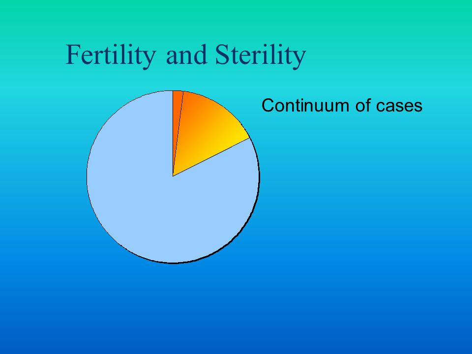Continuum of cases