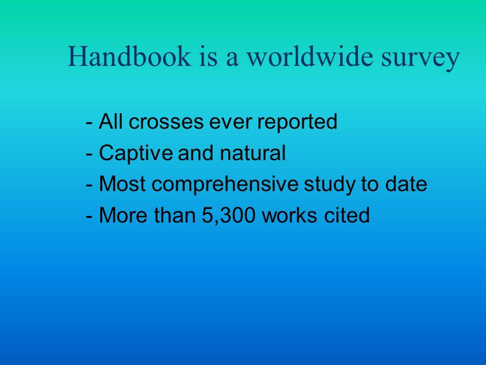 Totals (3171 Avian Crosses):