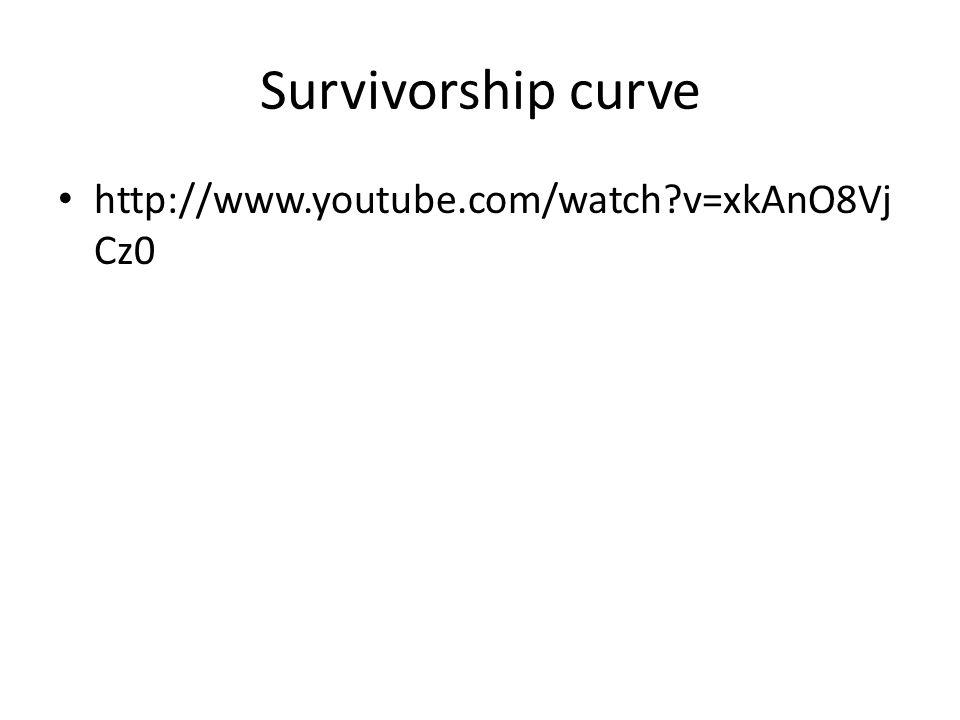 Survivorship curve http://www.youtube.com/watch v=xkAnO8Vj Cz0