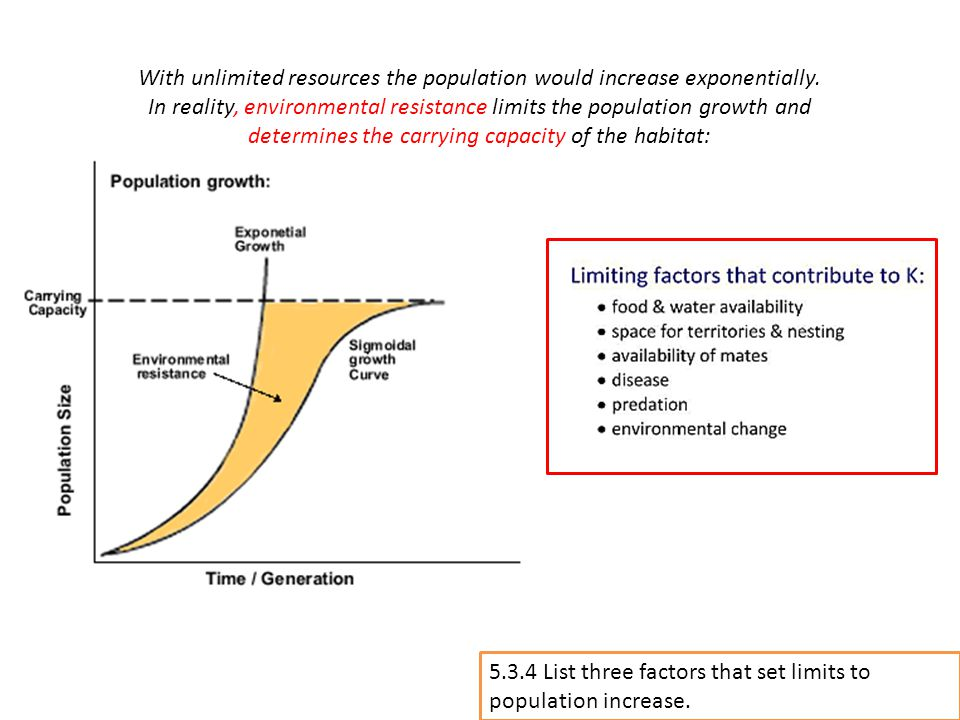 5.3.4 List three factors that set limits to population increase. With unlimited resources the population would increase exponentially. In reality, env