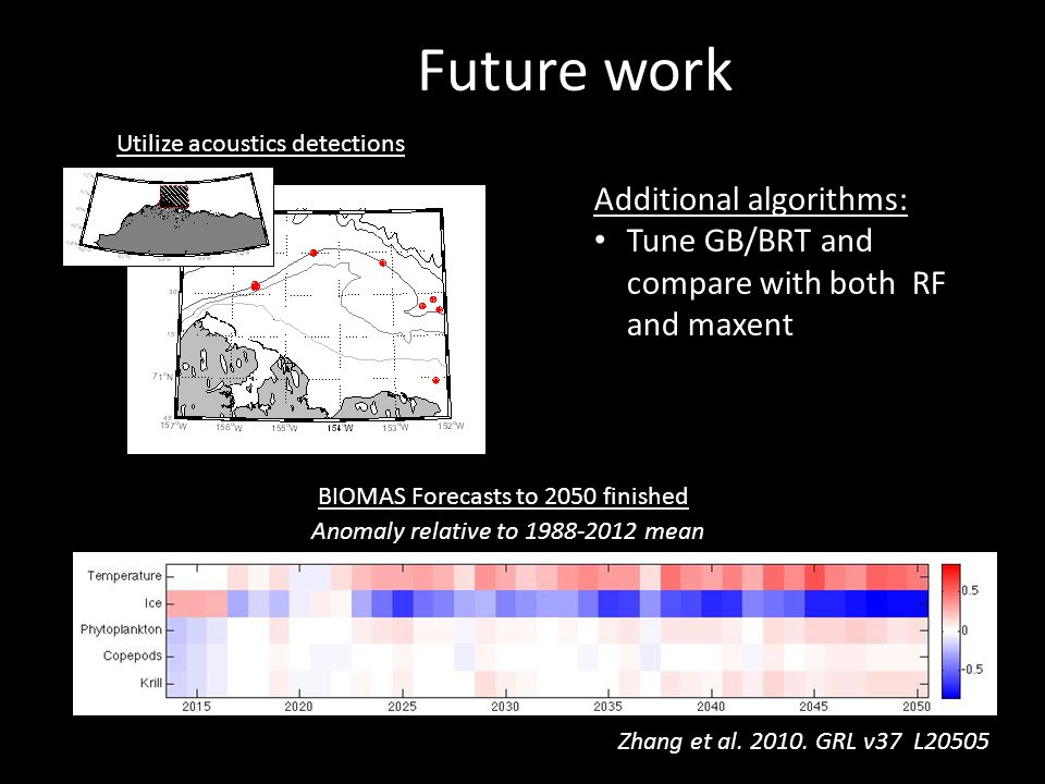 Future work Utilize acoustics detections Additional algorithms: Tune GB/BRT and compare with both RF and maxent BIOMAS Forecasts to 2050 finished Anomaly relative to 1988-2012 mean Zhang et al.