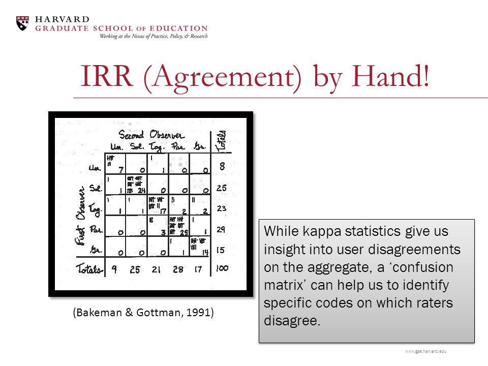 www.gse.harvard.edu IRR (Agreement) by Hand! While kappa statistics give us insight into user disagreements on the aggregate, a 'confusion matrix' can