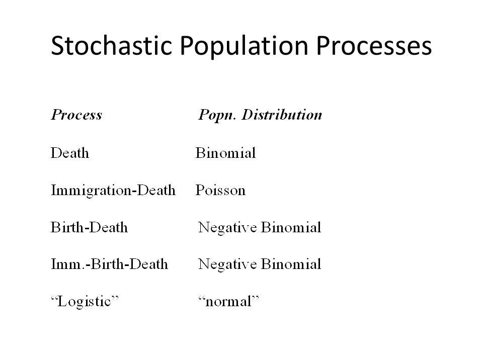 Stochastic Population Processes