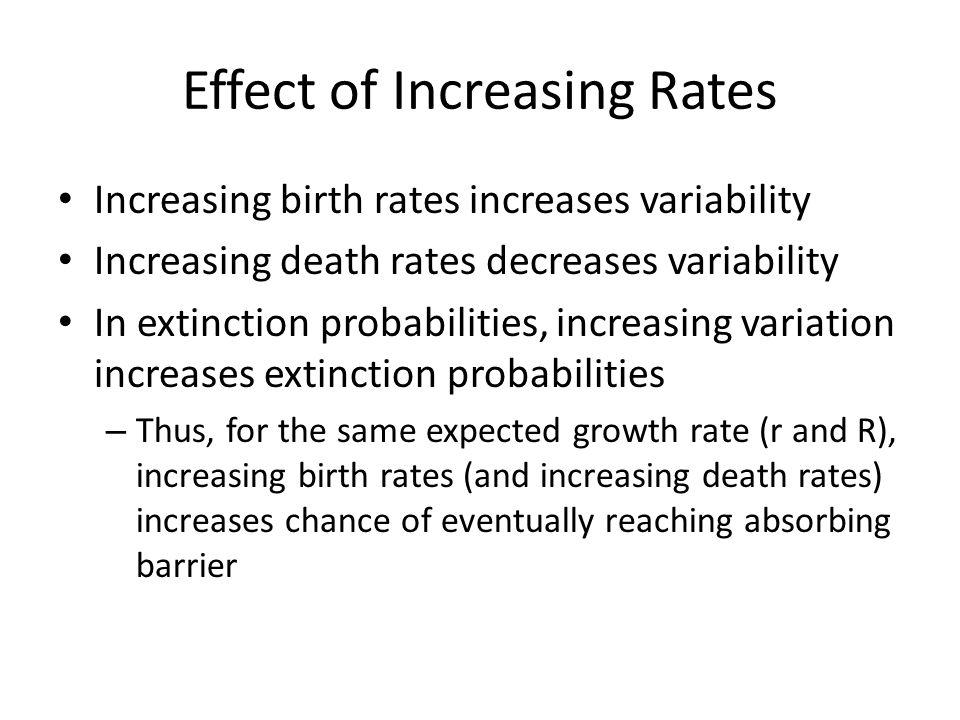 Effect of Increasing Rates Increasing birth rates increases variability Increasing death rates decreases variability In extinction probabilities, incr
