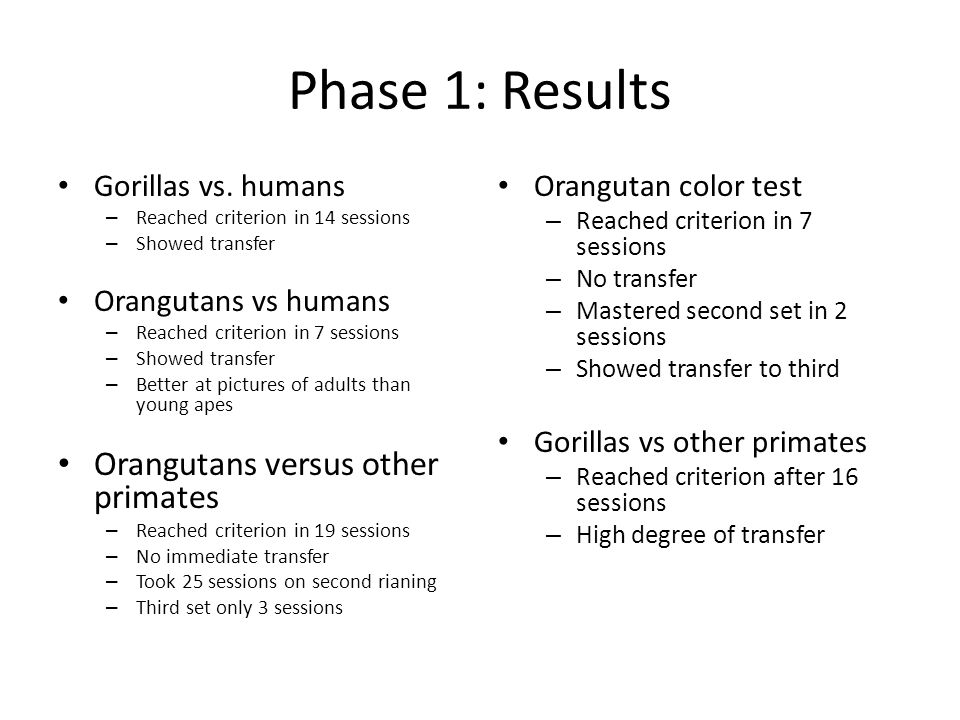 Phase 1: Results Gorillas vs. humans – Reached criterion in 14 sessions – Showed transfer Orangutans vs humans – Reached criterion in 7 sessions – Sho
