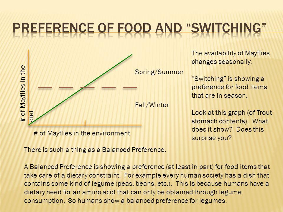Spring/Summer Fall/Winter # of Mayflies in the environment # of Mayflies in the diet The availability of Mayflies changes seasonally.