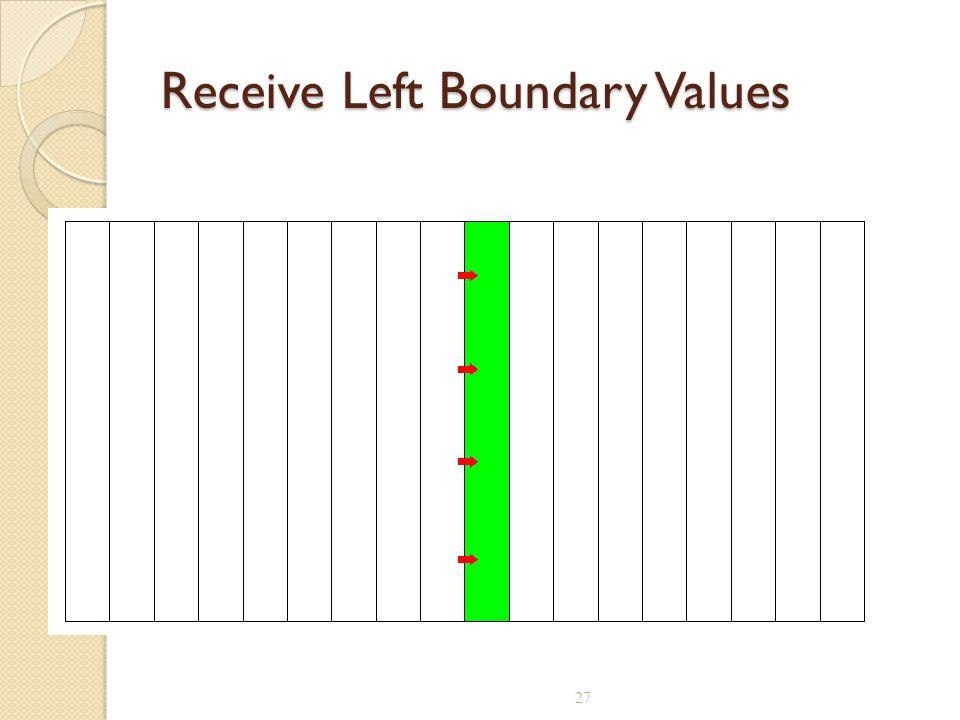 26 Send Right Boundary Values