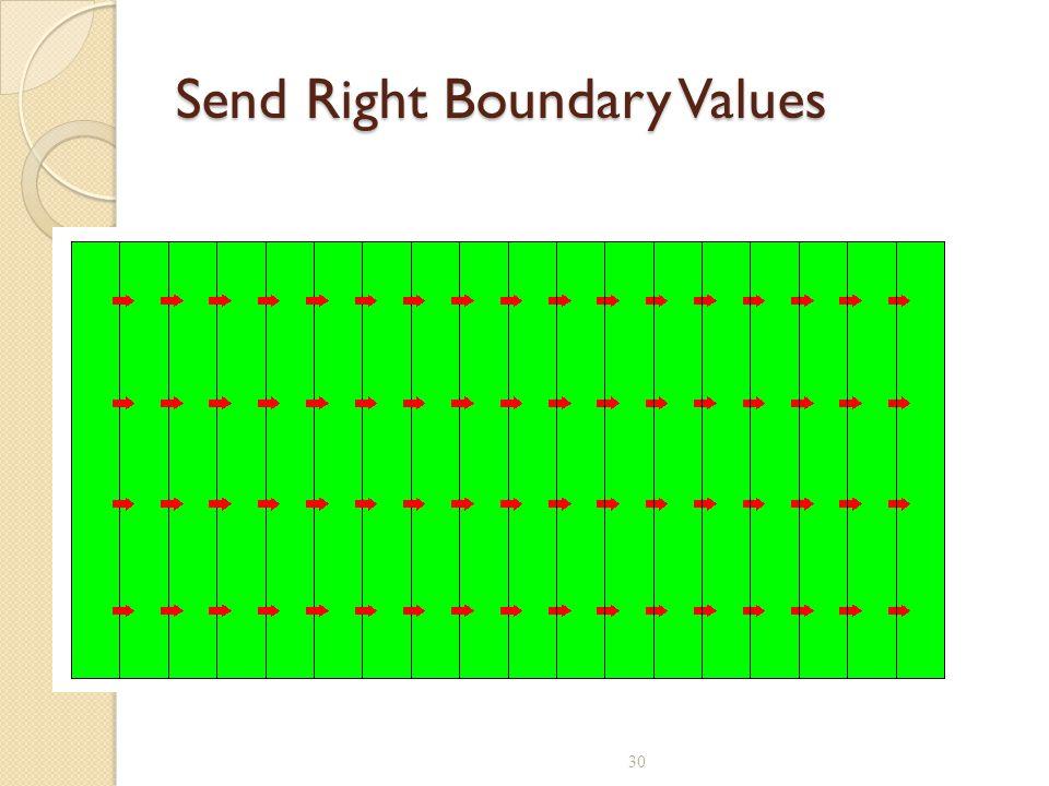 29 Receive Right Boundary Values
