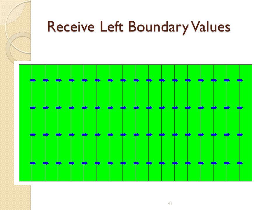 30 Send Right Boundary Values