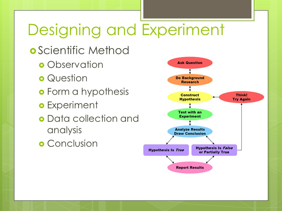 Designing and Experiment  Scientific Method  Observation  Question  Form a hypothesis  Experiment  Data collection and analysis  Conclusion