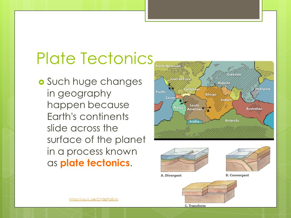 Plate Tectonics  Such huge changes in geography happen because Earth's continents slide across the surface of the planet in a process known as plate