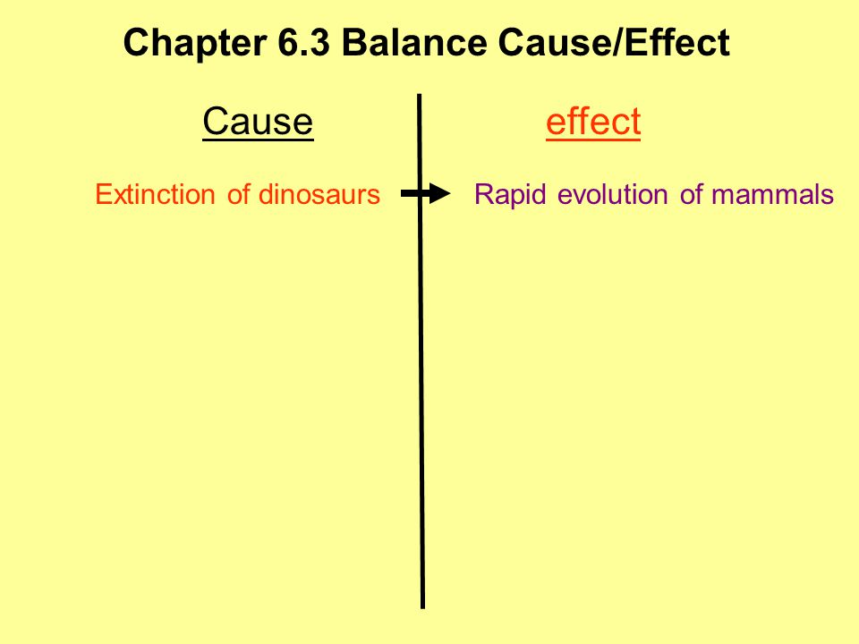 Chapter 6.3 Human affect on Balance Humans build houses such that salamanders vernal pools are eliminated, what might happen.