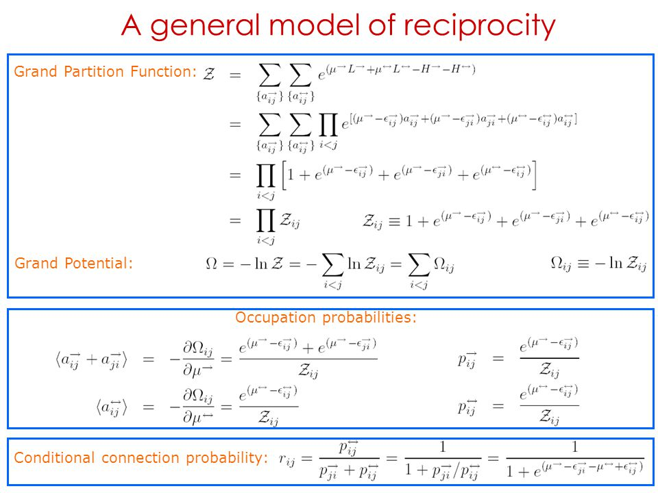 Grand Partition Function: Grand Potential: Conditional connection probability: Occupation probabilities: A general model of reciprocity