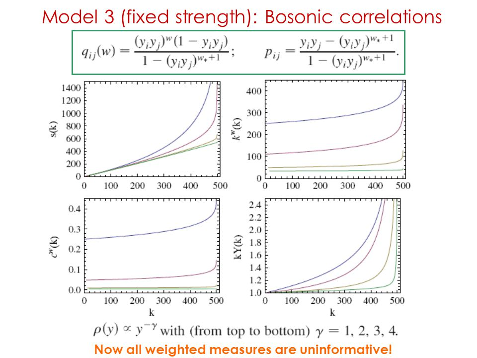 Model 3 (fixed strength): Bosonic correlations Now all weighted measures are uninformative!