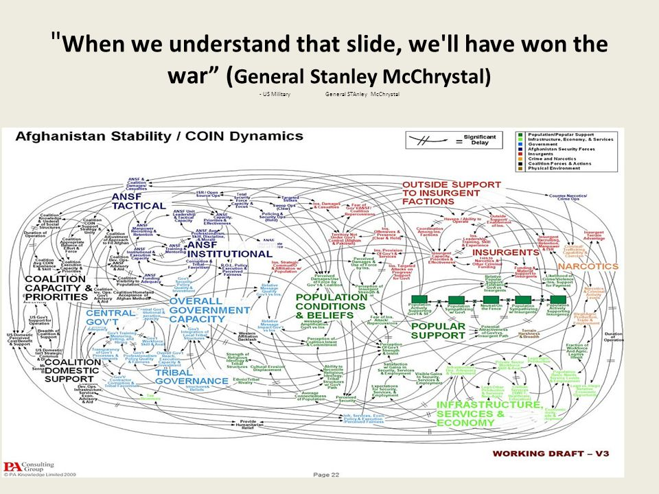 When we understand that slide, we ll have won the war ( General Stanley McChrystal) - US Military General STAnley McChrystal