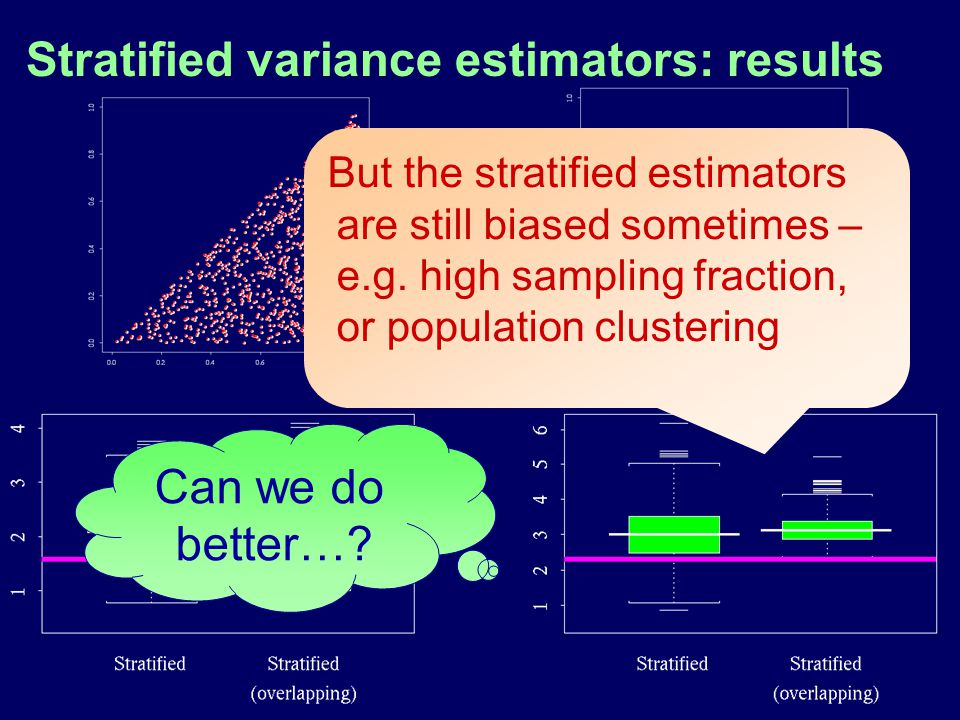 But the stratified estimators are still biased sometimes – e.g.