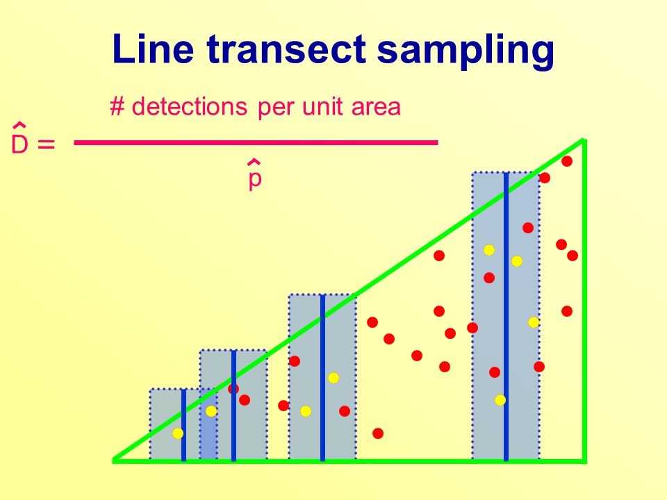 D # detections per unit area = p