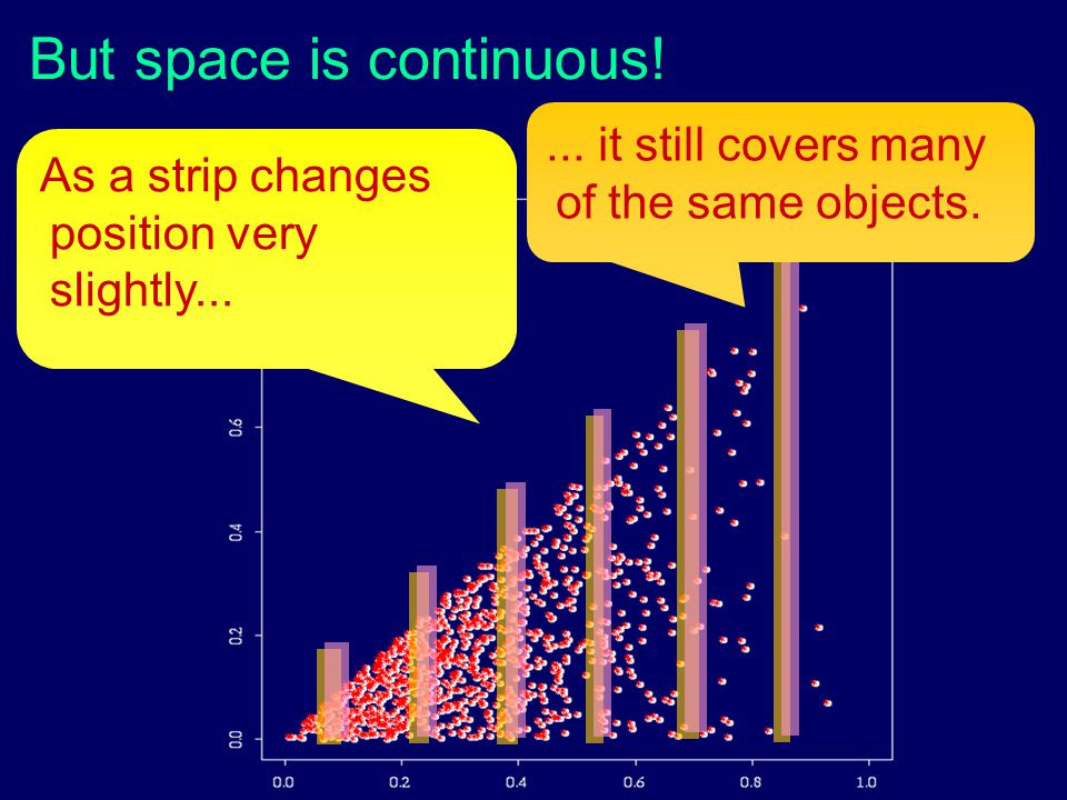 But space is continuous. As a strip changes position very slightly......