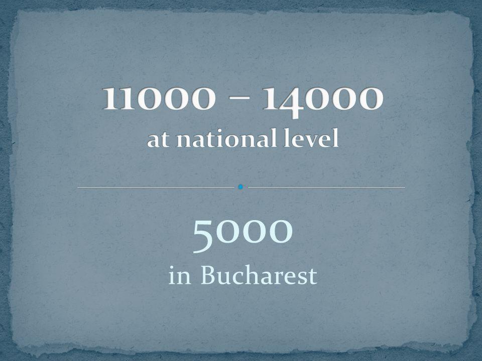 5000 in Bucharest