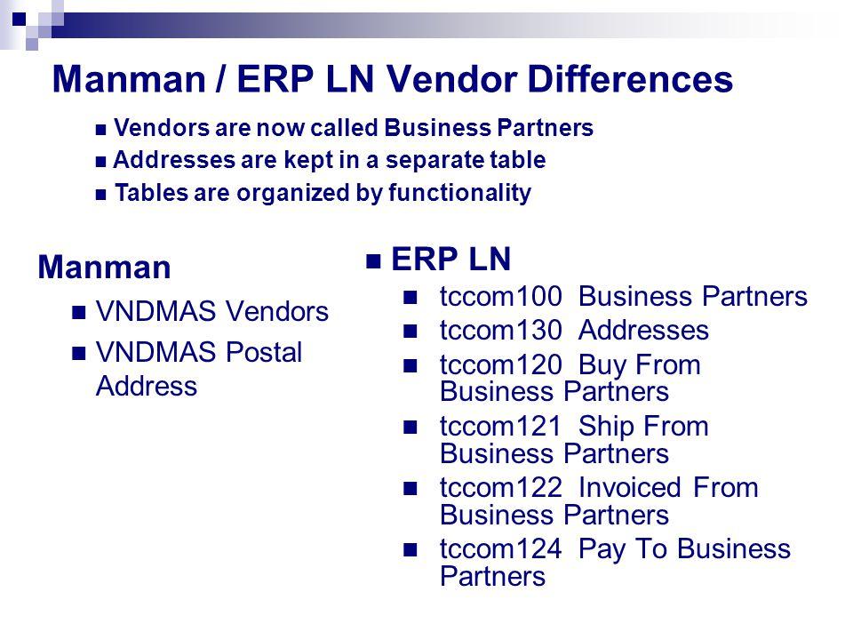 Manman / ERP LN Vendor Differences Manman VNDMAS Vendors VNDMAS Postal Address ERP LN tccom100 Business Partners tccom130 Addresses tccom120 Buy From