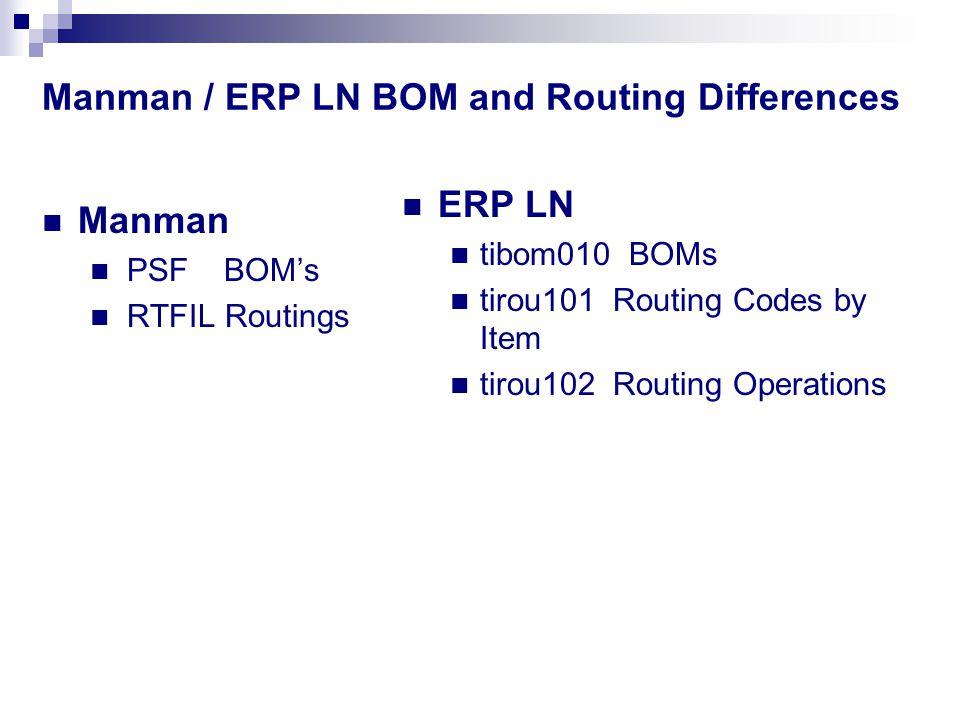Manman / ERP LN BOM and Routing Differences Manman PSF BOM's RTFIL Routings ERP LN tibom010 BOMs tirou101 Routing Codes by Item tirou102 Routing Operations