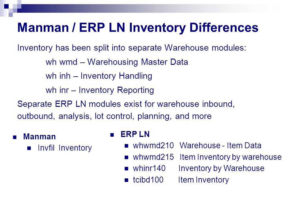 Manman / ERP LN Inventory Differences Inventory has been split into separate Warehouse modules: wh wmd – Warehousing Master Data wh inh – Inventory Ha