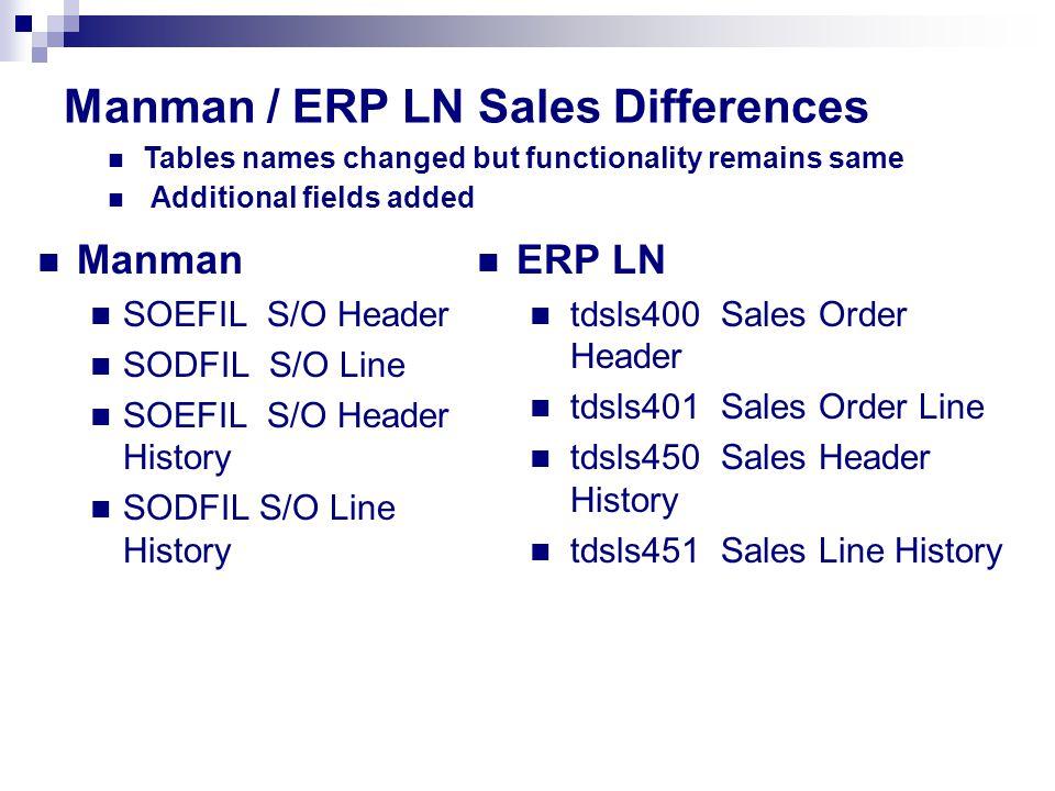 Manman / ERP LN Sales Differences Manman SOEFIL S/O Header SODFIL S/O Line SOEFIL S/O Header History SODFIL S/O Line History ERP LN tdsls400 Sales Ord