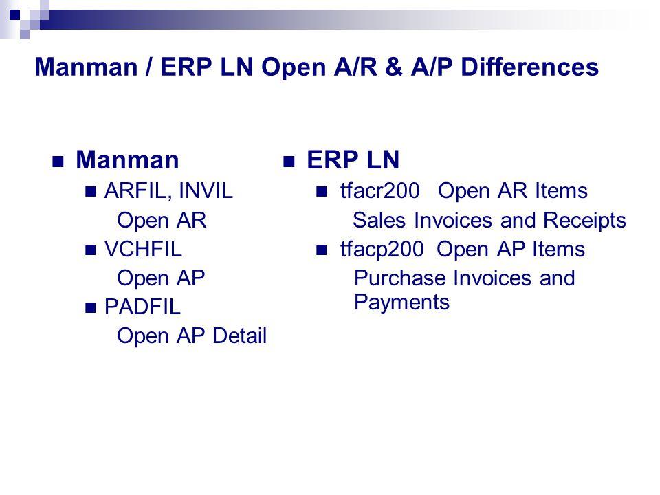 Manman / ERP LN Open A/R & A/P Differences Manman ARFIL, INVIL Open AR VCHFIL Open AP PADFIL Open AP Detail ERP LN tfacr200 Open AR Items Sales Invoic