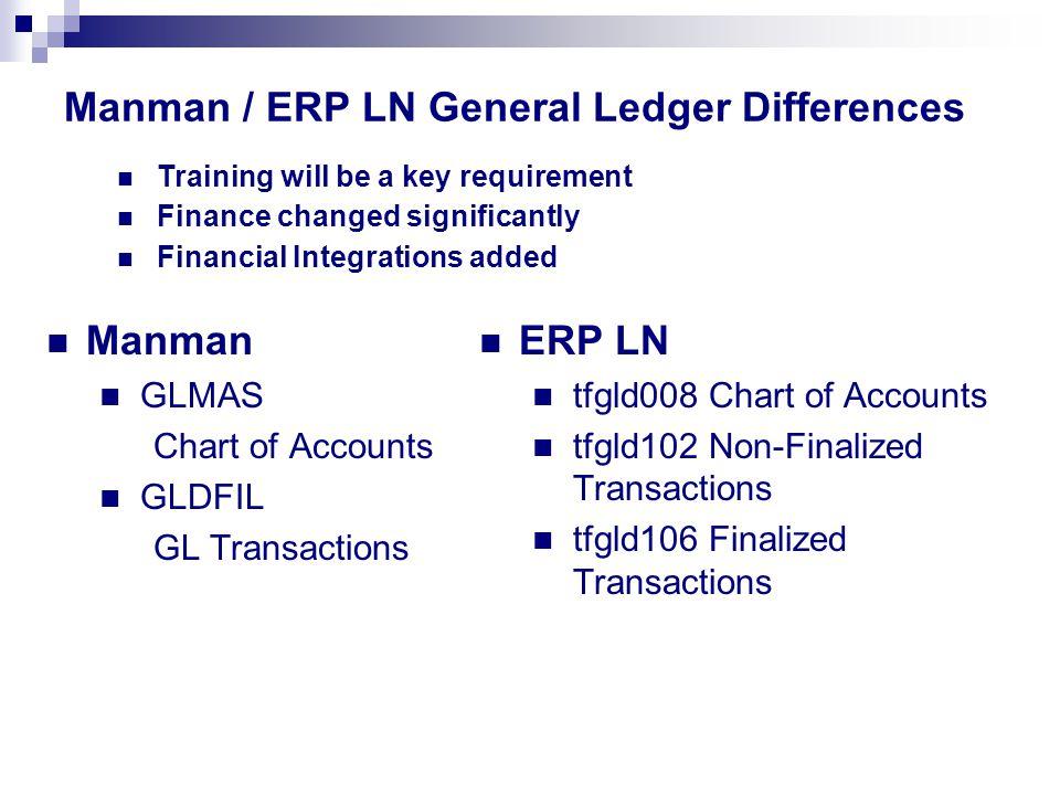 Manman / ERP LN General Ledger Differences Manman GLMAS Chart of Accounts GLDFIL GL Transactions ERP LN tfgld008 Chart of Accounts tfgld102 Non-Finali