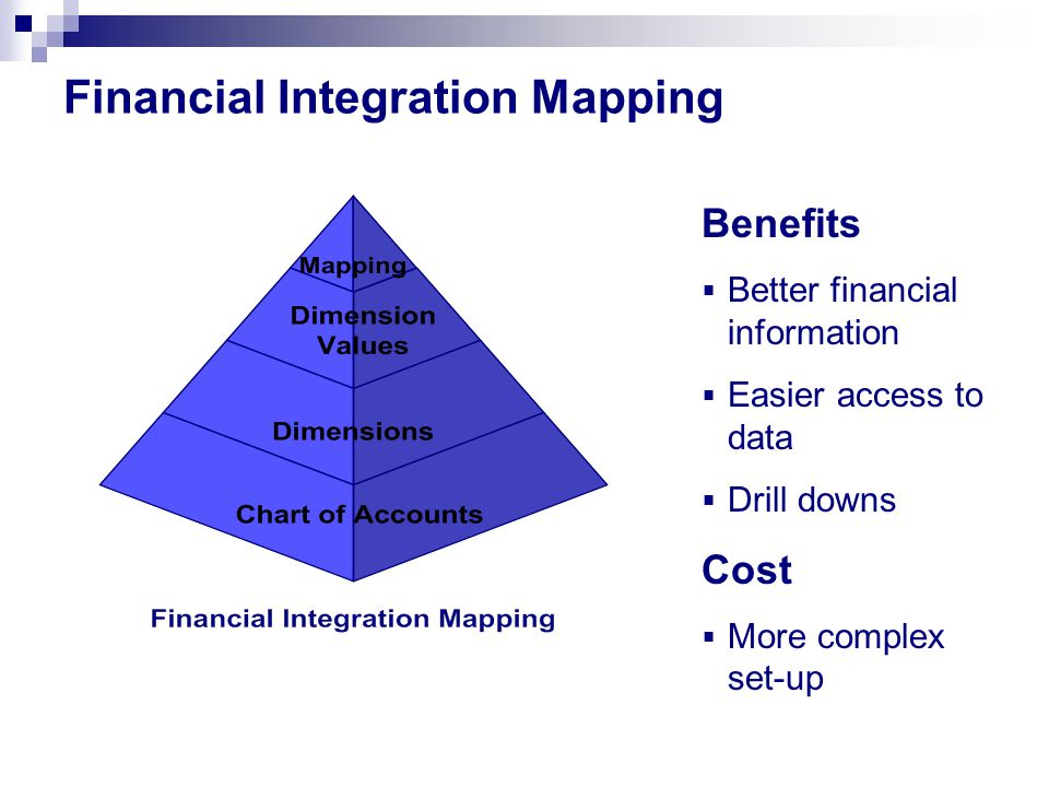 Financial Integration Mapping Benefits  Better financial information  Easier access to data  Drill downs Cost  More complex set-up