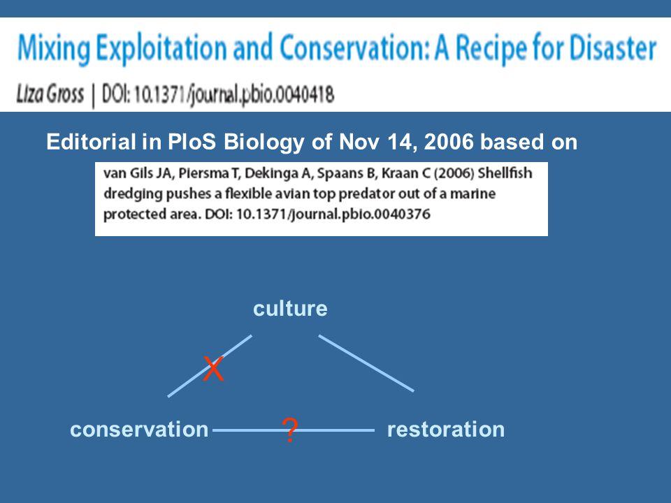 Editorial in PloS Biology of Nov 14, 2006 based on culture conservationrestoration X ?