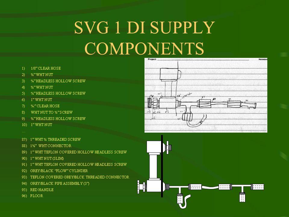 SVG 1 DI SUPPLY COMPONENTS