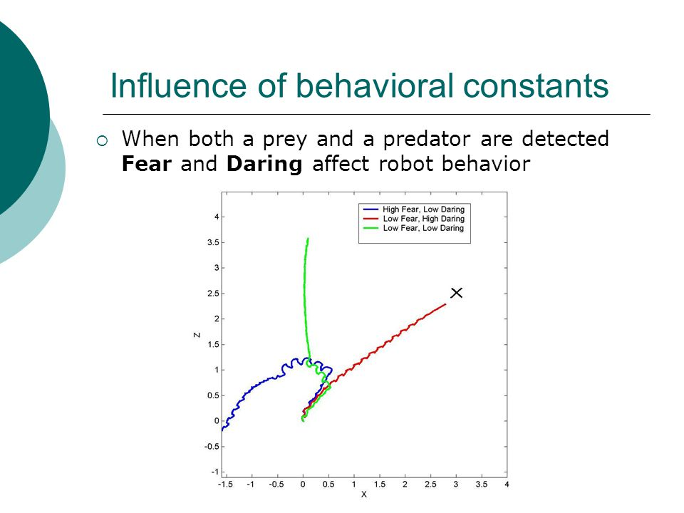 Influence of behavioral constants  When both a prey and a predator are detected Fear and Daring affect robot behavior