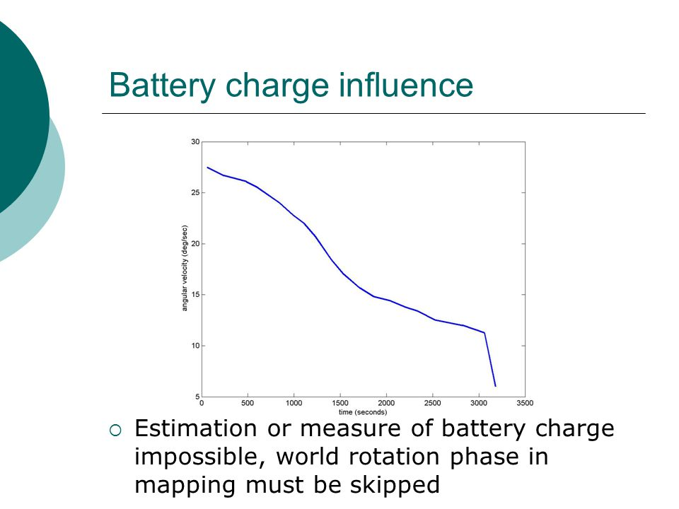 Battery charge influence  Estimation or measure of battery charge impossible, world rotation phase in mapping must be skipped