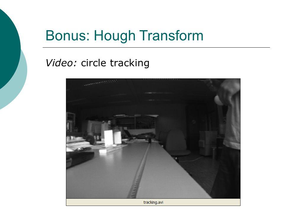 Bonus: Hough Transform Video: circle tracking
