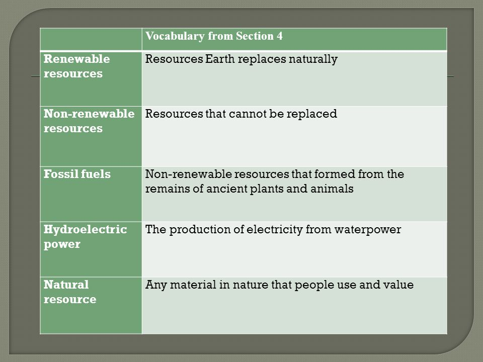 Vocabulary from Section 4 Renewable resources Resources Earth replaces naturally Non-renewable resources Resources that cannot be replaced Fossil fuel