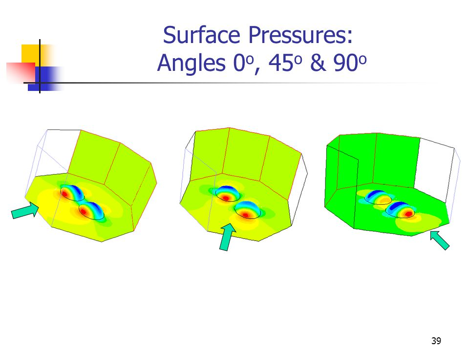 39 Surface Pressures: Angles 0 o, 45 o & 90 o