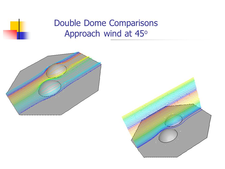 42 Double Dome Comparisons Approach wind at 45 o